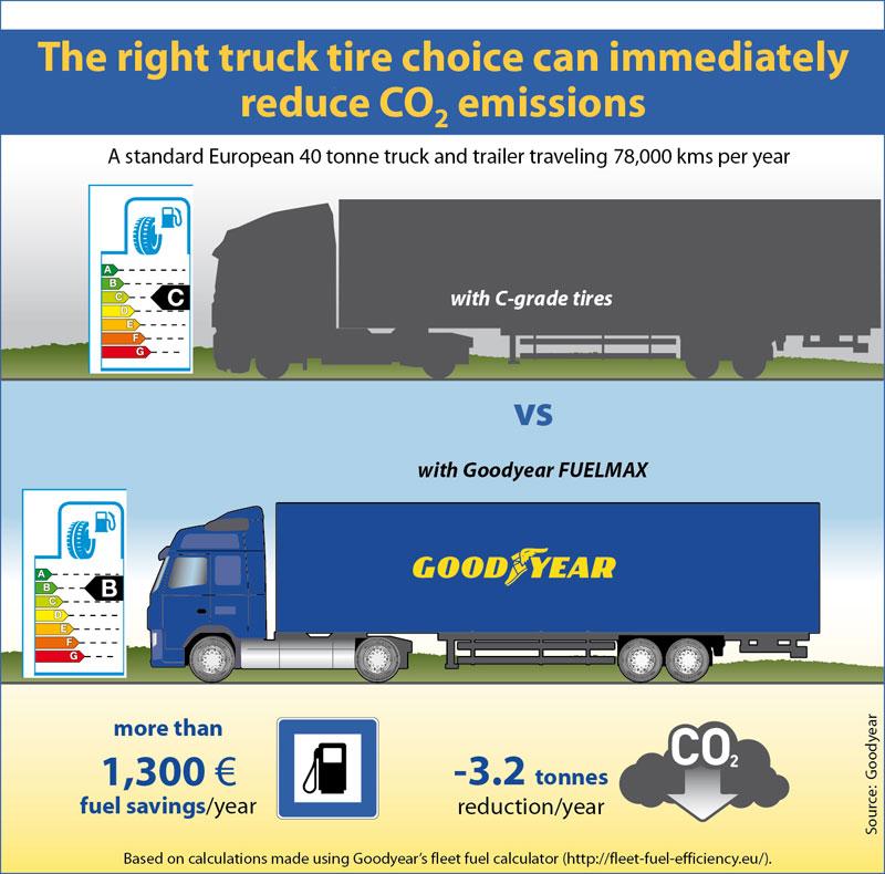 Goodyear-Truck-copy