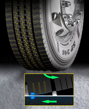 Dunlop-SP346-Sipes-High-Wet-Grip-and-Winter-Mobility-copy